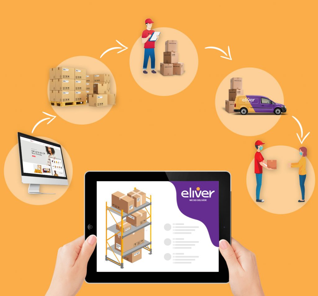 Delivery Services in UAE - Banner